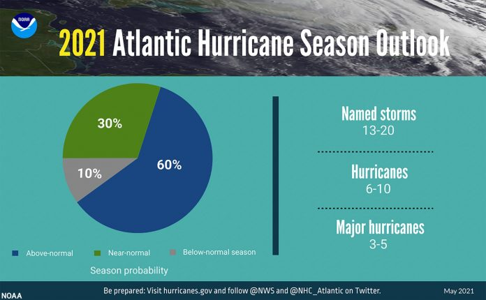Revised NOAA outlook calls for more hurricanes in 2021
